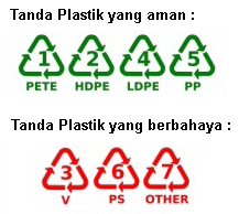 Kenali Plastik Anda